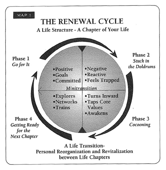 renewal-cycle-copy.jpg
